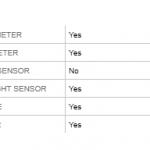 Motorola Xoom bude mít barometr
