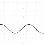 Grafická kalkulačka