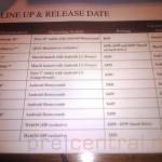 Honeycomb tablety od HTC, Aceru, Toshiby a Dellu přijdou v červnu