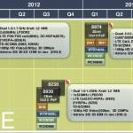 Plány Qualcommu: 1,7GHz dvoujádro ještě letos, čtyřjádro v roce 2013