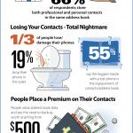 Infografika – mobilní trendy