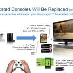 Qualcomm: herní konzole budou brzy nahrazeny mobilními zařízeními