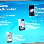 První uniklé informace o Samsung Galaxy S III