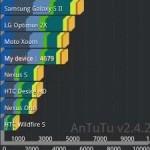 Asus Transformer Prime demonstruje sílu nového Tegra 3 procesoru