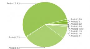 chart_leden_1