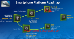 Intel_Merrifield_6331