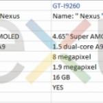 Spekulace: Samsung chystá vylepšenou verzi Galaxy Nexusu s označením GT-I9260