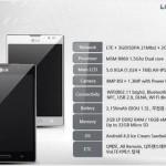Specifikace tabletotelefonu LG Optimus Vu II