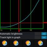 Velis Auto Brightness – ovládněte kontrolu jasu displeje naplno