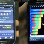 Samsung Galaxy S III Mini v prvním benchmarku