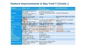 intel-bay-trail-t-leak