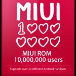 MIUI ROM si stáhlo více než 10 milionů uživatelů