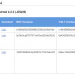 V rámci AOSP 4.2.2 jsou dostupné všechny potřebné binárky pro Nexus zařízení