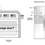 Patent pro Google Glass: ovládání lednice, garáže a mnoho dalšího