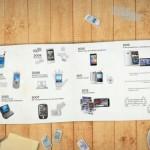 Video: Nejdůležitější milníky v historii HTC