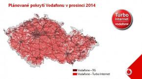 Vodafone Turbo Internet