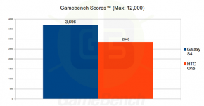 game-bench-3