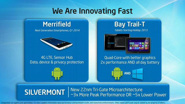 Intel Bay-Trail