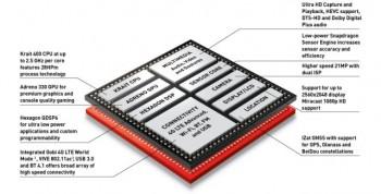 snapdragon-801-soc-image-640x326
