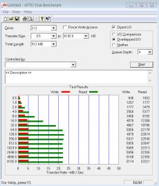 ATTO Disk Benchmark - Mobile X10