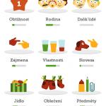 Naučte se znakouvou řeč s aplikací Znakujte s námi
