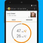Tip na aplikaci Callistics – mějte přehled o Vašich hovorech a SMS