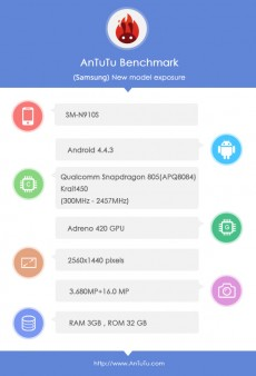 Samsung Galaxy Note 4 antutu 1