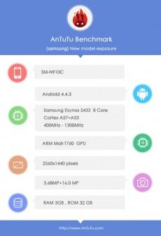 Samsung Galaxy Note 4 antutu 2