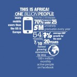 Infografika: 100 milionů afričanů používá Facebook