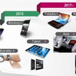LG uvede na trh do roku 2017 zařízení se skládacím a rolovacím displejem
