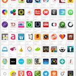 Google Play: Nejlepší aplikace roku 2014