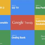 Nejvyhledávanější výrazy na Googlu | 6.týden
