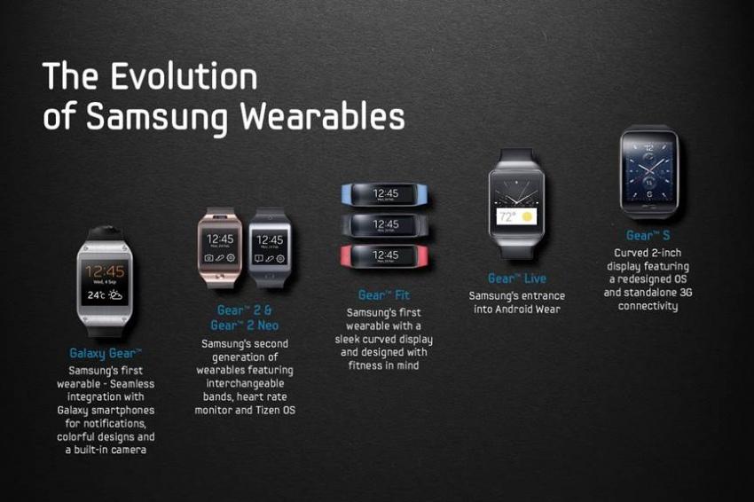 Samsung-wearables-evolution