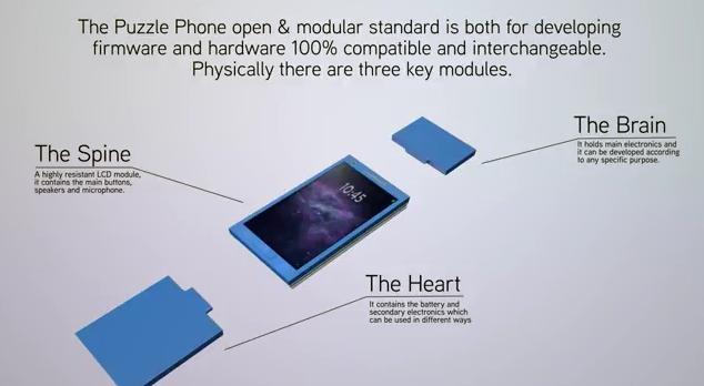 puzzle-phone-compatible-standard