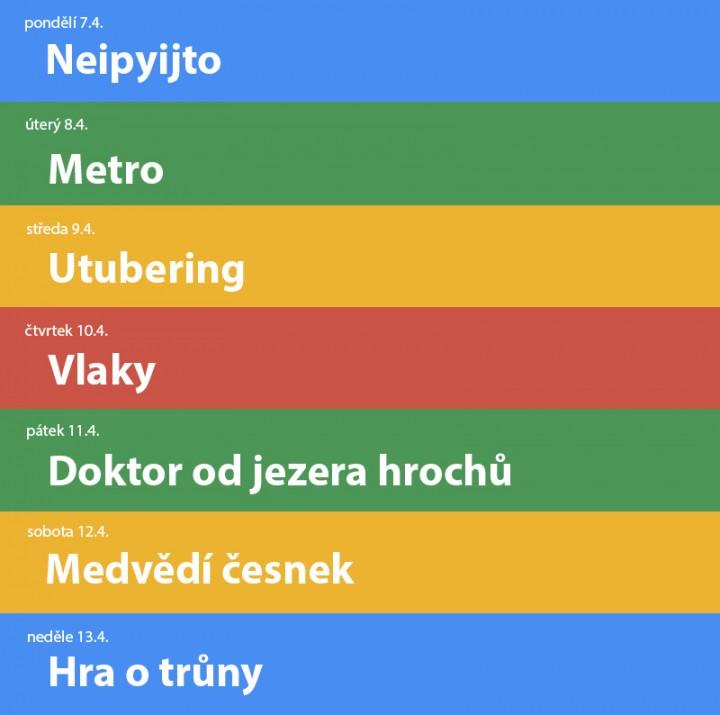 Google trends 15