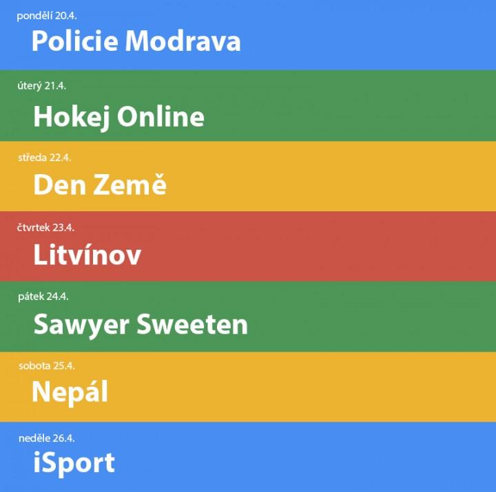 Google trends 17