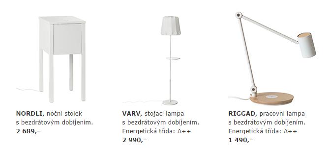 IKEA IQ