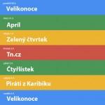 Nejvyhledávanější výrazy na Googlu | 14.týden