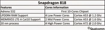 qualcomm-deca-core-cpu