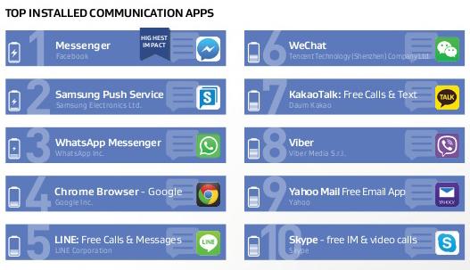komunikacni app