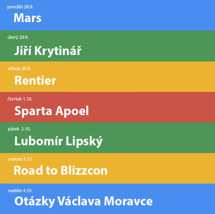 Google trendy 40 tyden