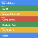 Nejvyhledávanější výrazy na Googlu | 48.týden