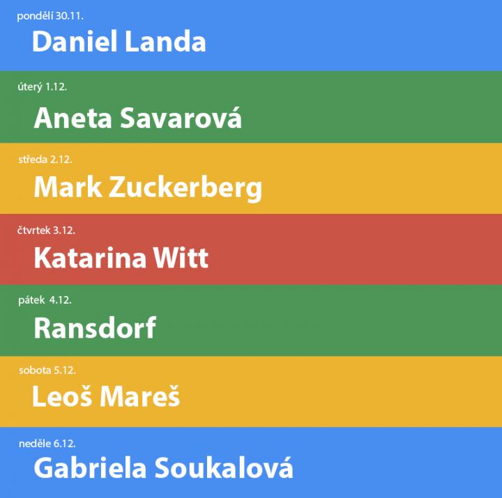 Google trends 49