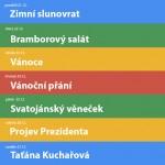 Nejvyhledávanější výrazy na Googlu | 52.týden