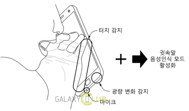 Samsung-brevetto-sussurro-658x389