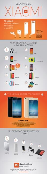 XIAOMI_infografika_v2