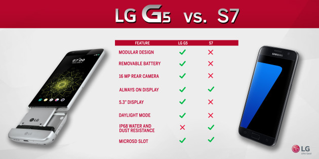 lg_g5_samsung_galaxy_s7_comparison-630x315