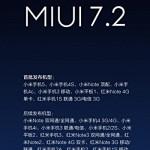 MIUI 7.2 dorazí i na další zařízení od společnosti Xiaomi