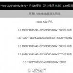 Xiaomi Redmi 4: chystaná novinka s čipsetem Helio X20