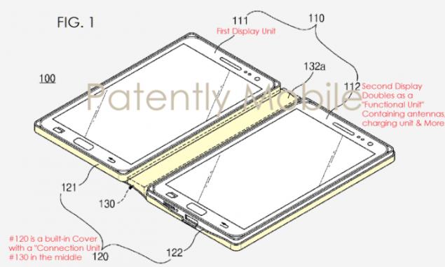 samsung-dual-display-smartphone-720x433-635x382